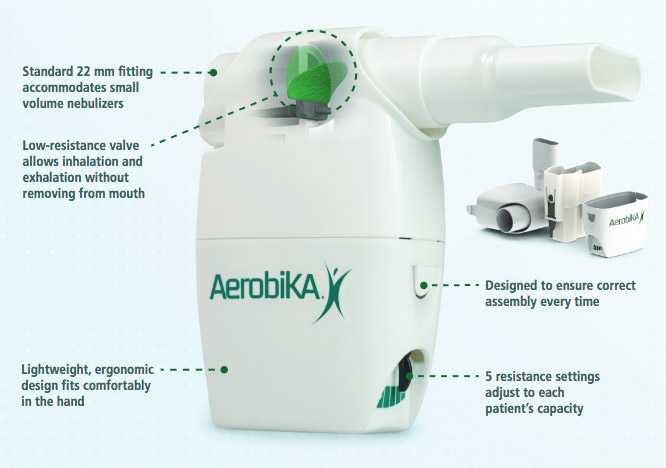 Aerobika® Features & Benefits
