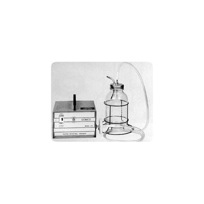 Portable Gastric Pump