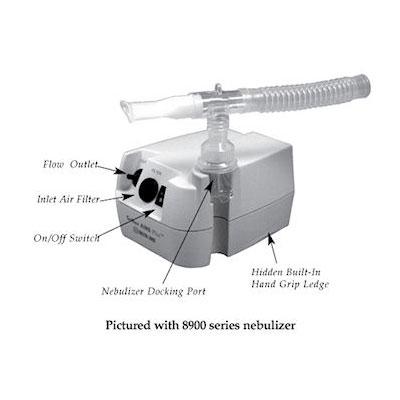 Salter Aire Plus Compressor Nebulizer Healthcare Supply Pros