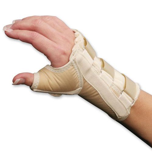 Wrist & Thumb Spica Splint